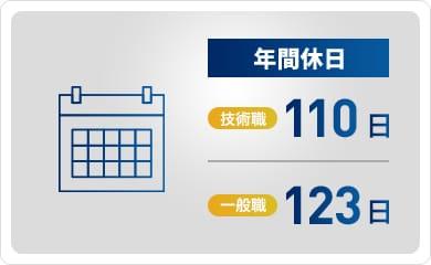 年間休日[技術職(110日)][一般職(123日)]