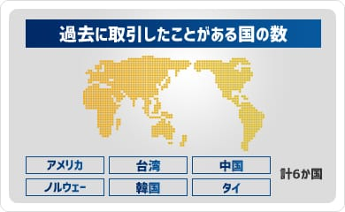過去に取引したことがある国の数[アメリカ、台湾、中国、ノルウェー、韓国、タイ]計6か国